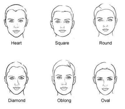 Short Haircut For Different Face Shapes